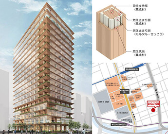 Nihonbashi-Honcho-1-Chome-Project