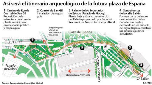 restos-arqueologicos-plazaespana-620x349-k20G-U402551862650El-510x290@abc